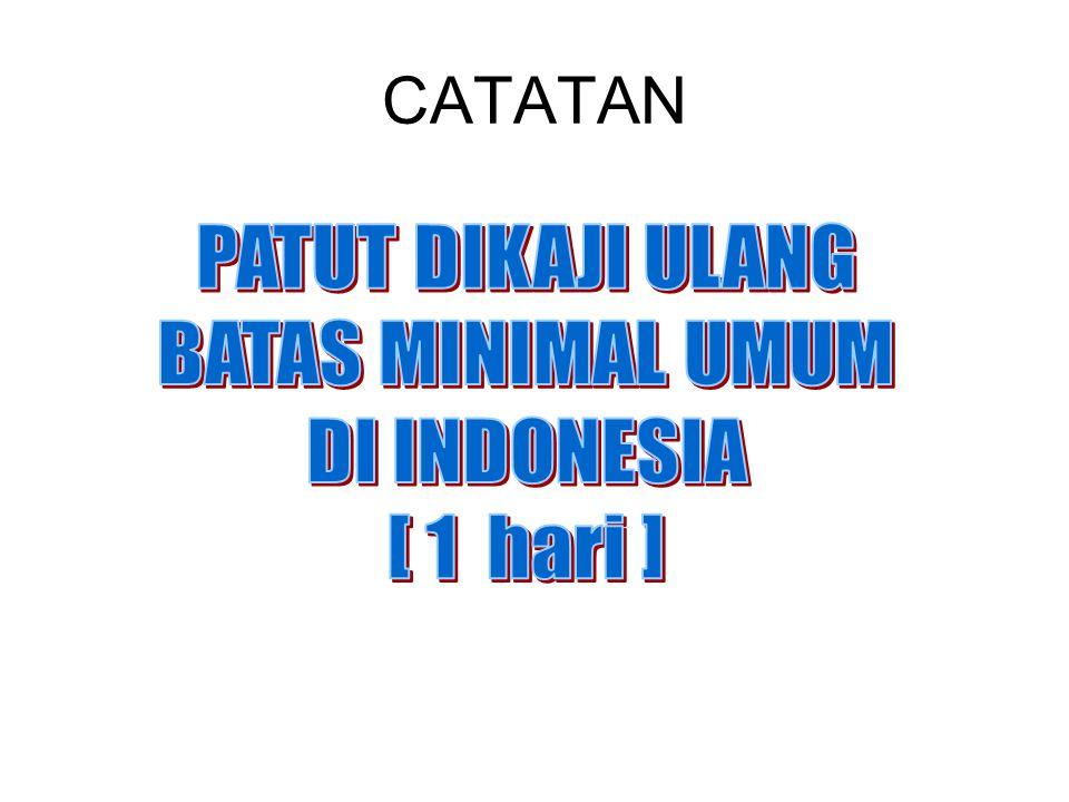 CATATAN PATUT DIKAJI ULANG BATAS MINIMAL UMUM DI INDONESIA [ 1 hari ]